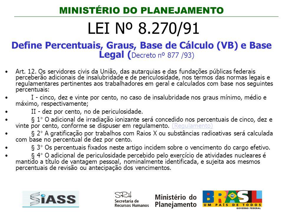 LEI Nº 8.270/91 Define Percentuais, Graus, Base de Cálculo (VB) e Base Legal (Decreto nº 877 /93)