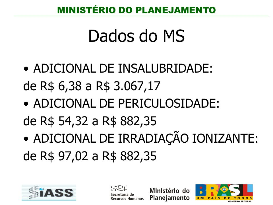 Dados do MS ADICIONAL DE INSALUBRIDADE: de R$ 6,38 a R$ 3.067,17