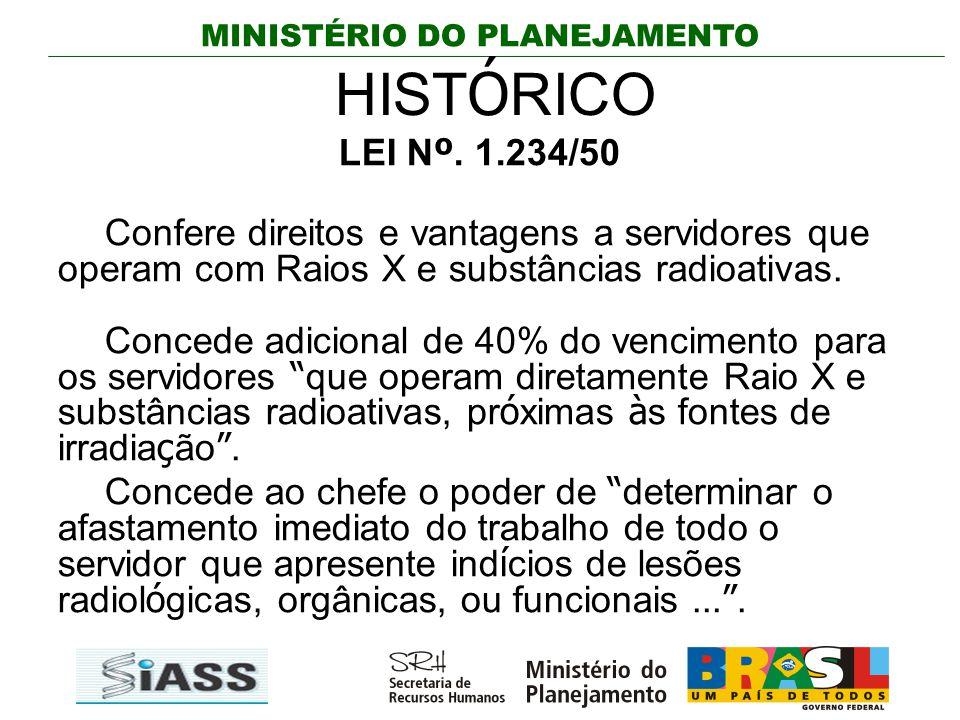 HISTÓRICO LEI Nº. 1.234/50.