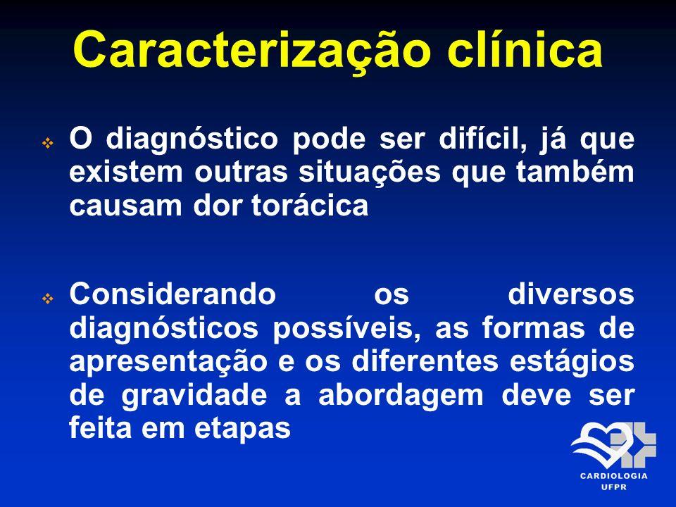 Caracterização clínica