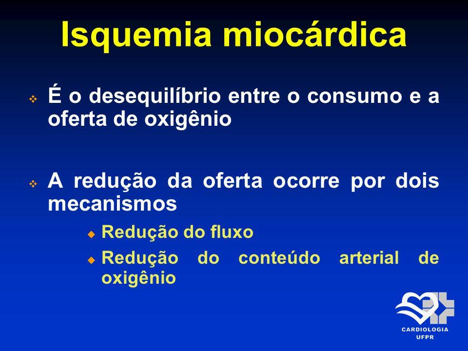 Isquemia miocárdica É o desequilíbrio entre o consumo e a oferta de oxigênio. A redução da oferta ocorre por dois mecanismos.