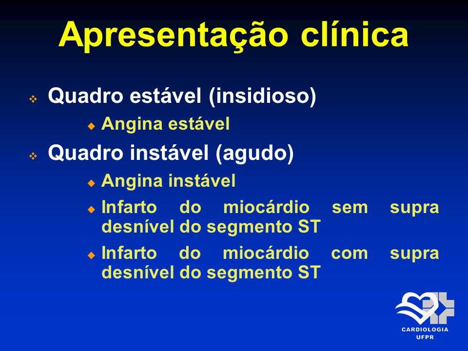 Apresentação clínica Quadro estável (insidioso)