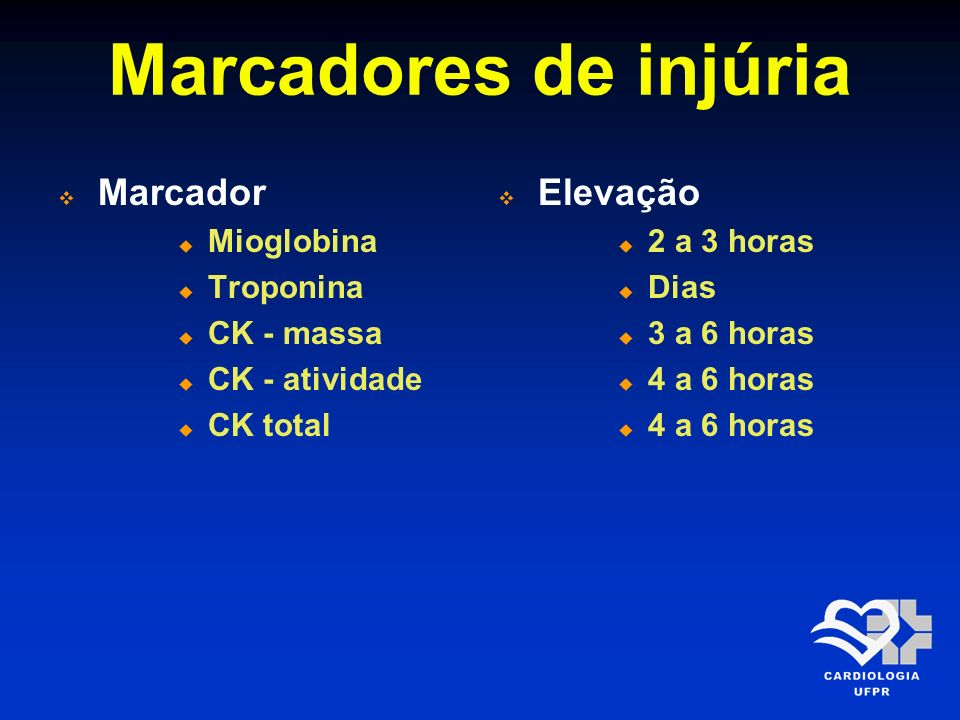 Marcadores de injúria Marcador Elevação Mioglobina Troponina