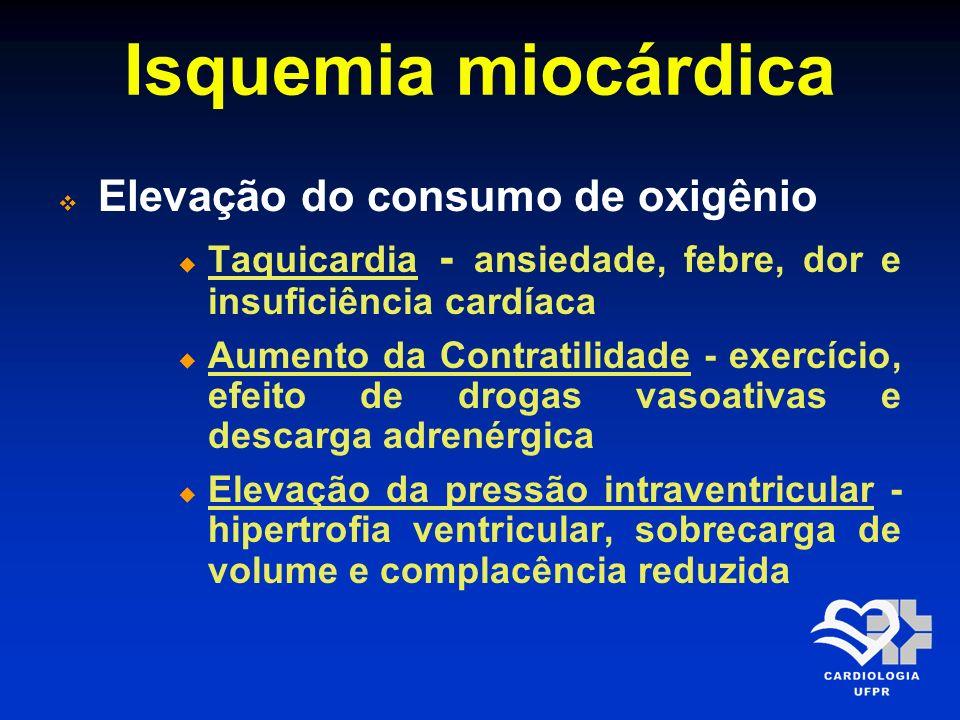 Isquemia miocárdica Elevação do consumo de oxigênio