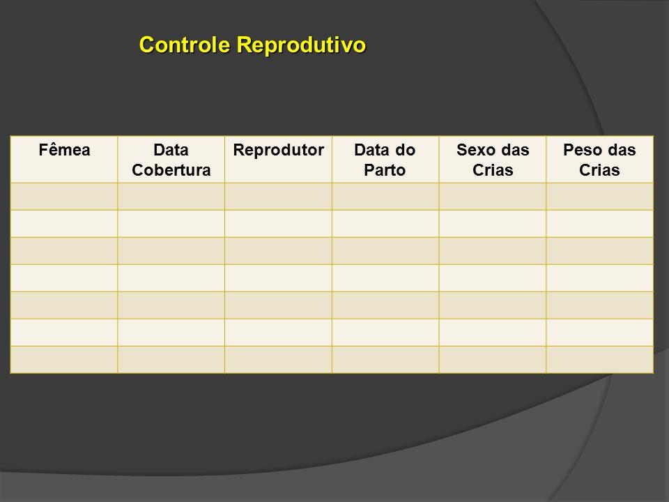 Controle Reprodutivo Fêmea Data Cobertura Reprodutor Data do Parto