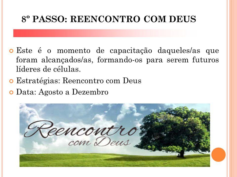 8º PASSO: REENCONTRO COM DEUS