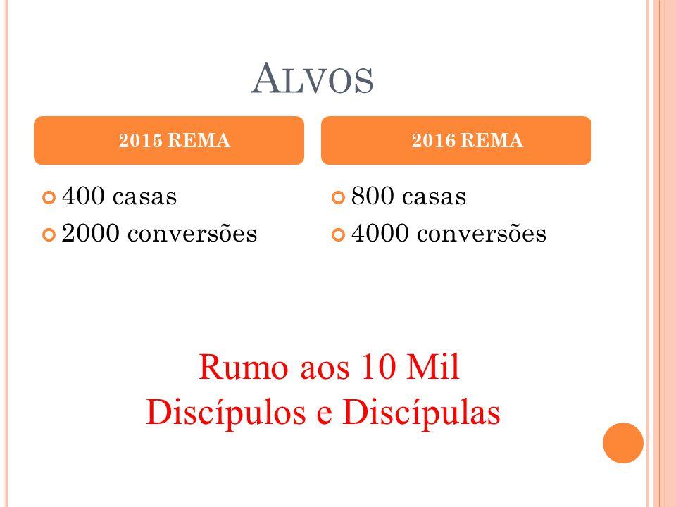 Alvos Discípulos e Discípulas 400 casas 2000 conversões 800 casas
