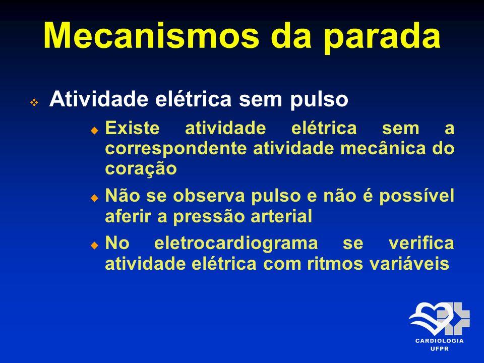 Mecanismos da parada Atividade elétrica sem pulso
