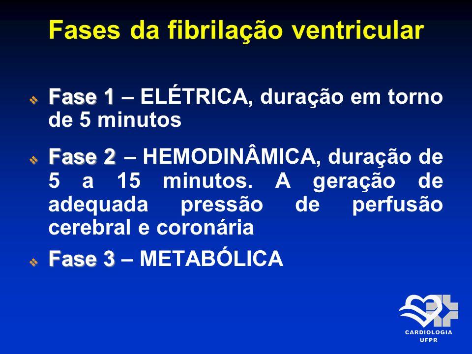 Fases da fibrilação ventricular