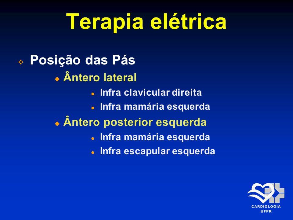Terapia elétrica Posição das Pás Ântero lateral