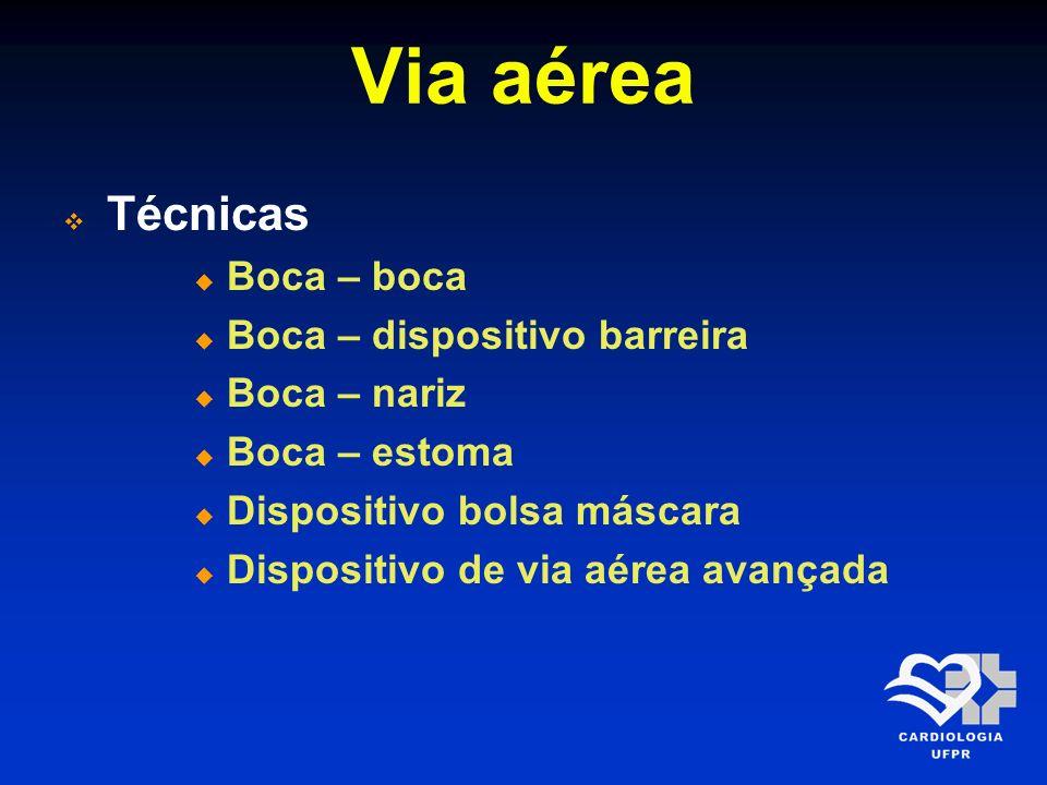 Via aérea Técnicas Boca – boca Boca – dispositivo barreira