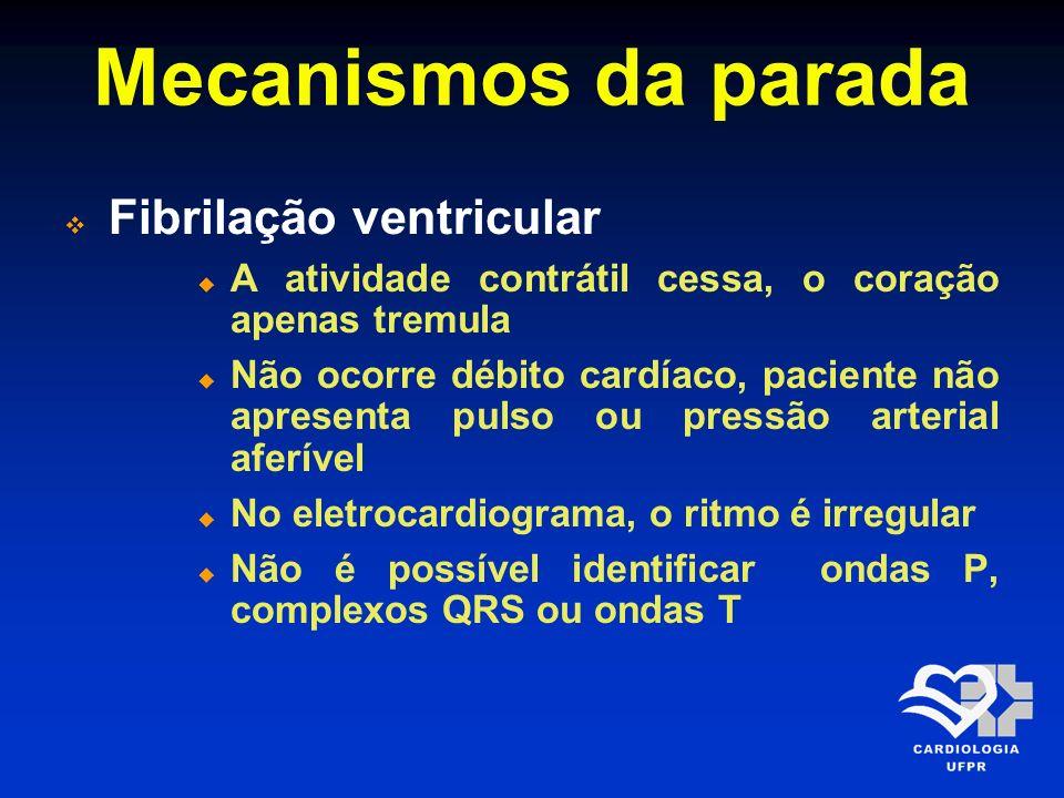 Mecanismos da parada Fibrilação ventricular