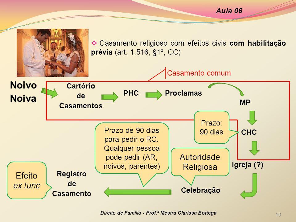Noivo Noiva Autoridade Religiosa Efeito ex tunc Aula 06