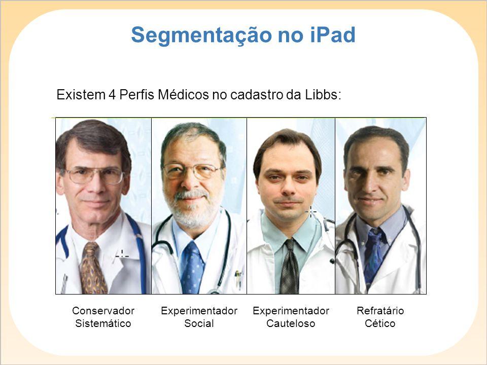 Segmentação no iPad Existem 4 Perfis Médicos no cadastro da Libbs:
