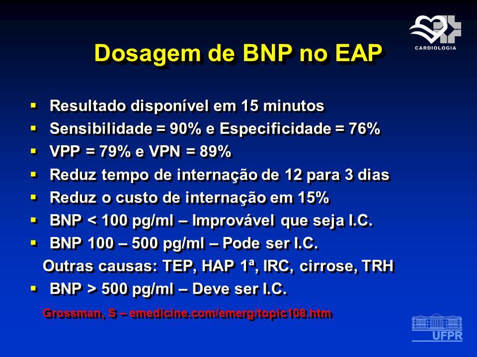 Dosagem de BNP no EAP Resultado disponível em 15 minutos