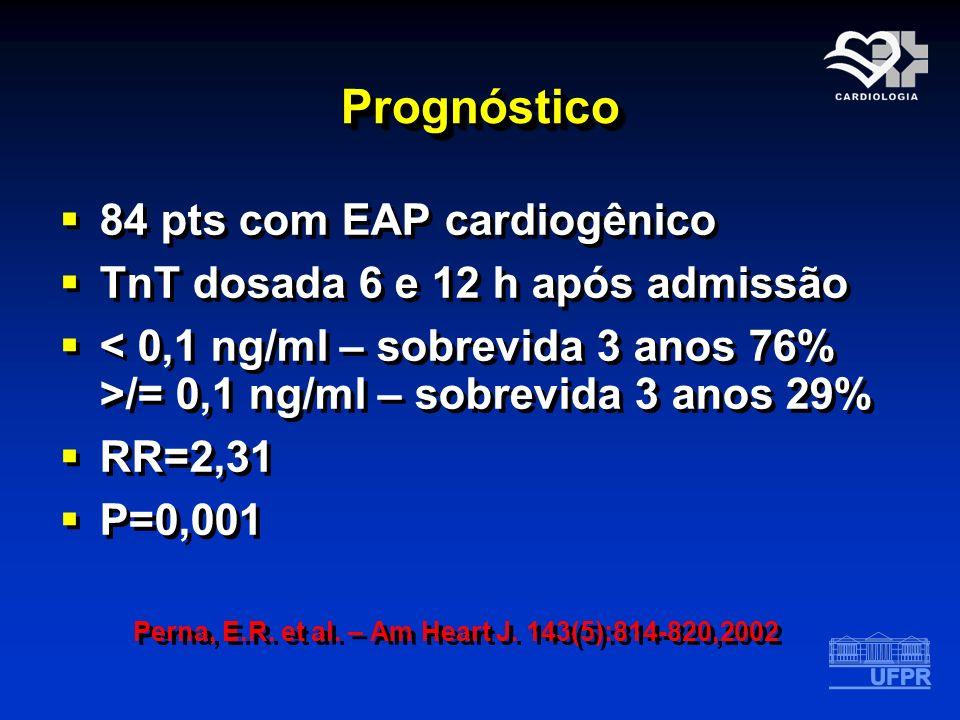 Prognóstico 84 pts com EAP cardiogênico