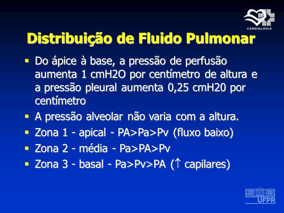Distribuição de Fluido Pulmonar