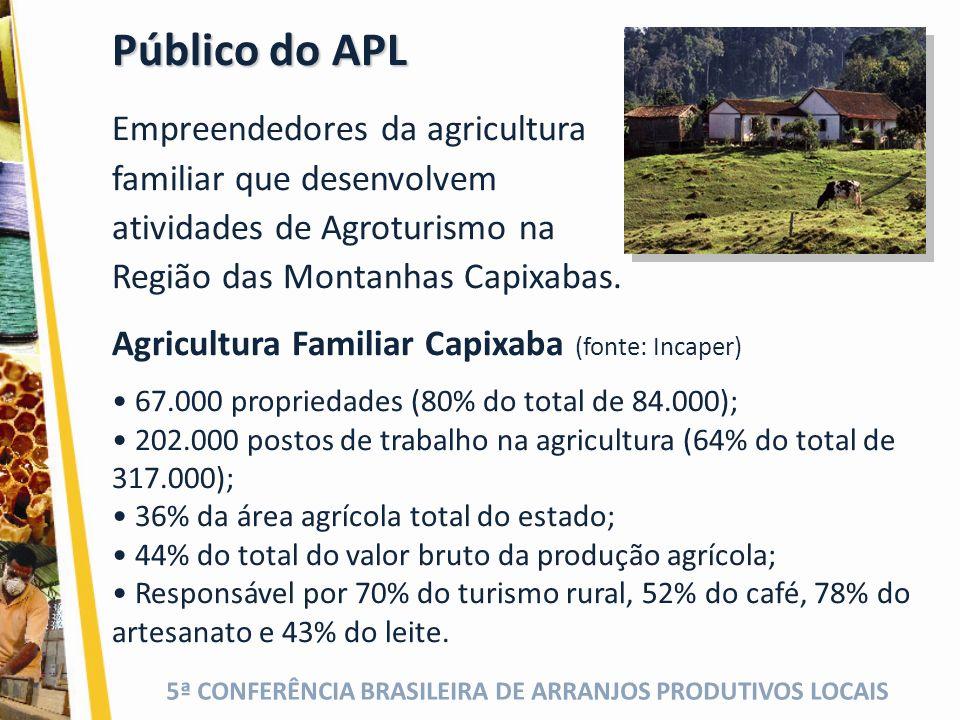 Público do APL Empreendedores da agricultura familiar que desenvolvem