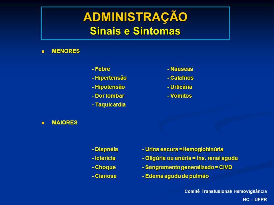 ADMINISTRAÇÃO Sinais e Sintomas