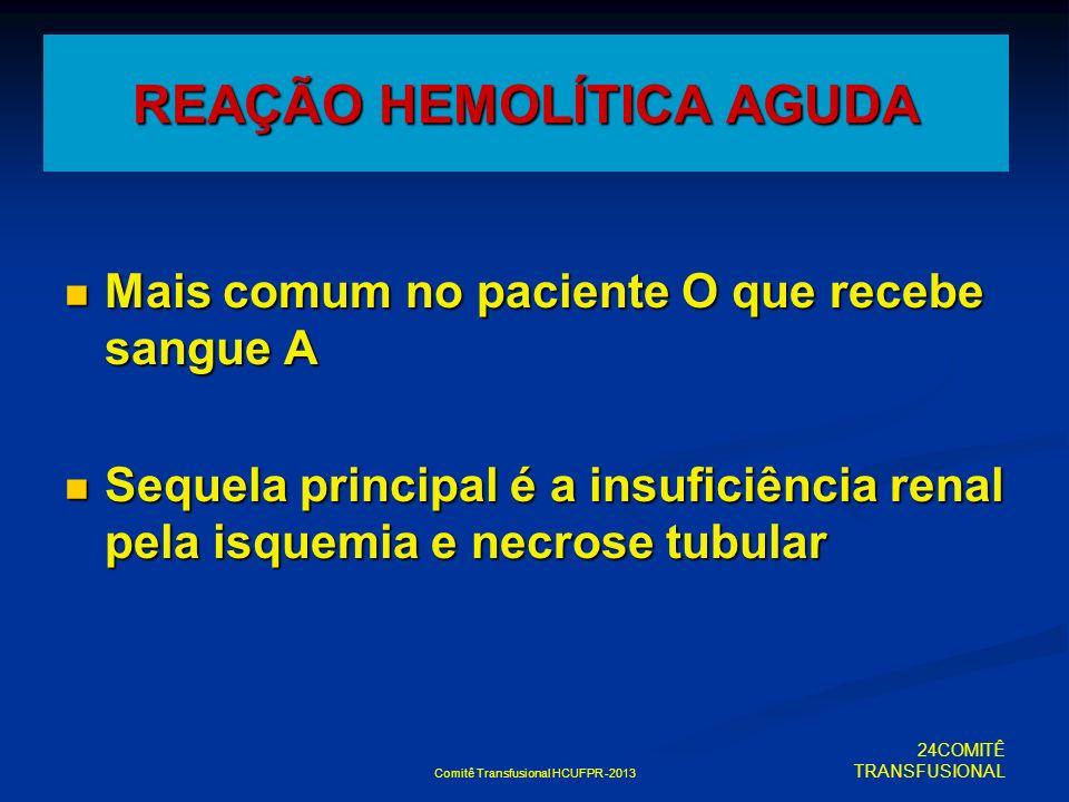 REAÇÃO HEMOLÍTICA AGUDA