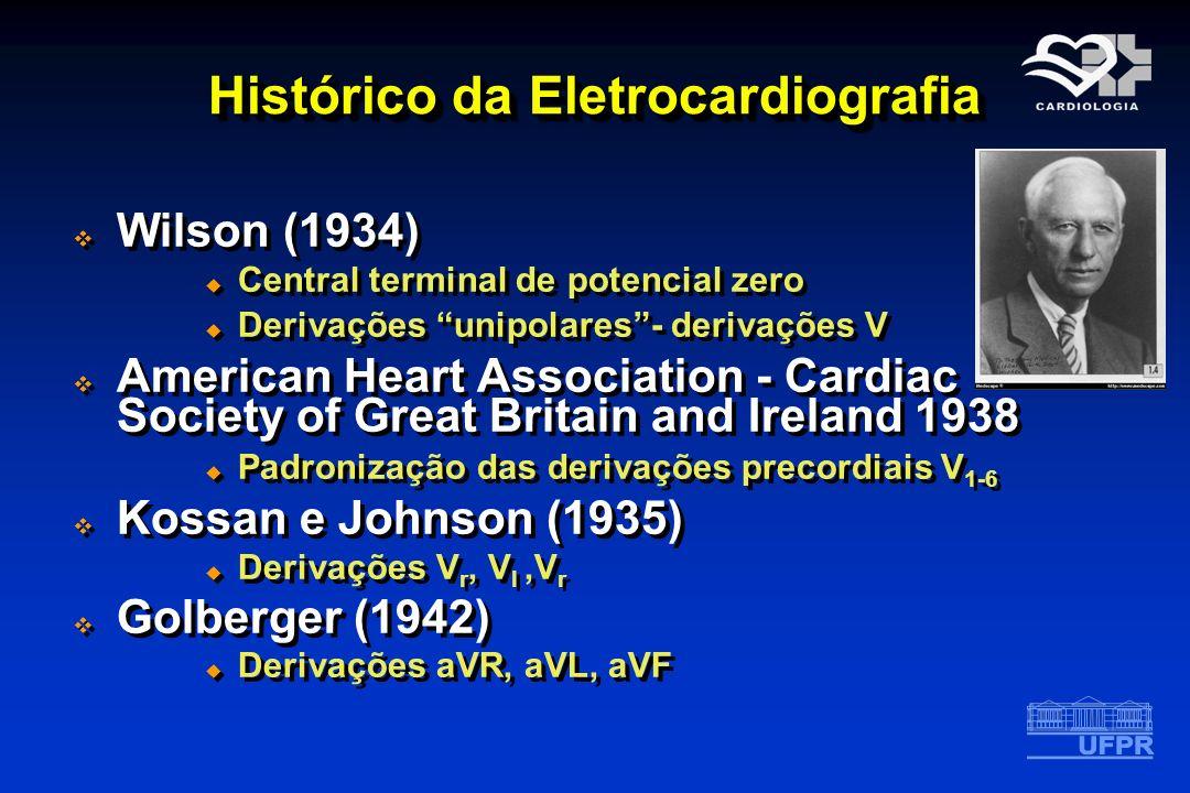 Histórico da Eletrocardiografia