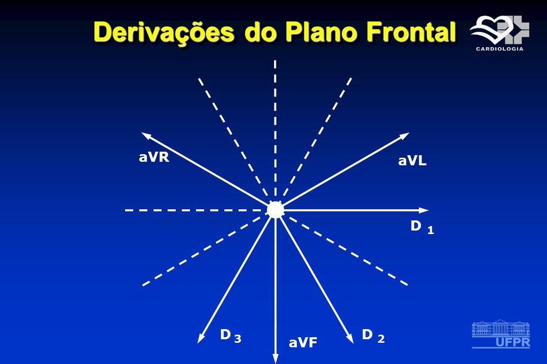 Derivações do Plano Frontal