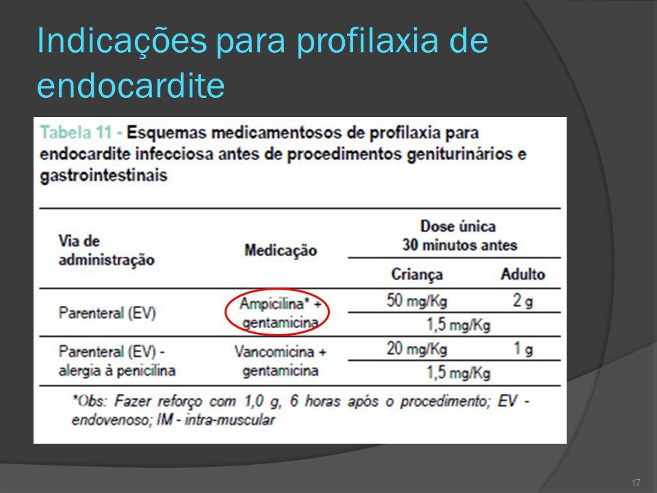 Indicações para profilaxia de endocardite