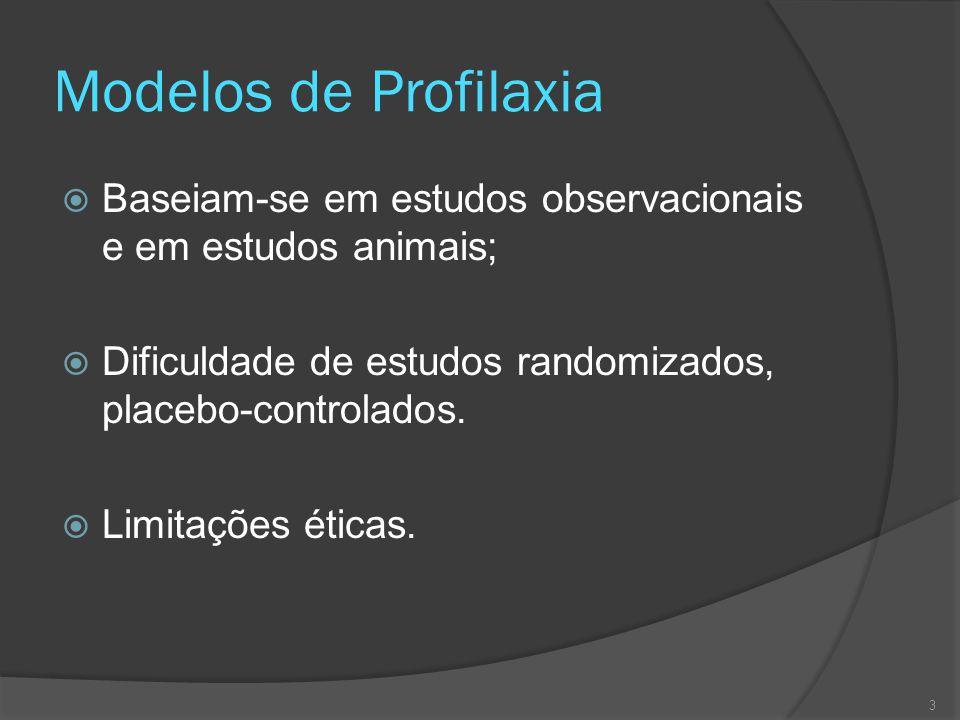 Modelos de Profilaxia Baseiam-se em estudos observacionais e em estudos animais; Dificuldade de estudos randomizados, placebo-controlados.