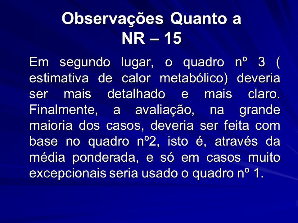 Observações Quanto a NR – 15