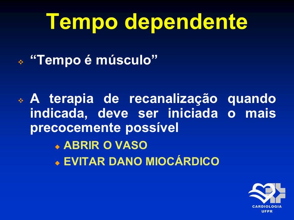 Tempo dependente Tempo é músculo
