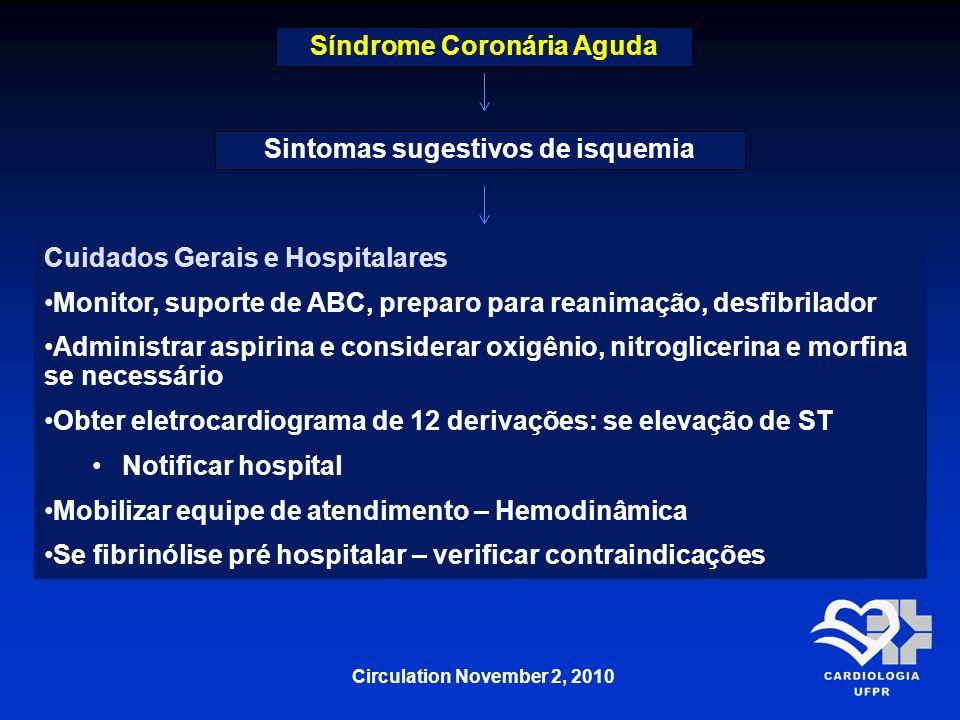Síndrome Coronária Aguda Sintomas sugestivos de isquemia
