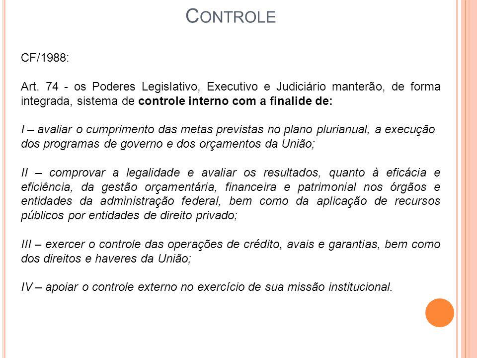 Controle CF/1988: