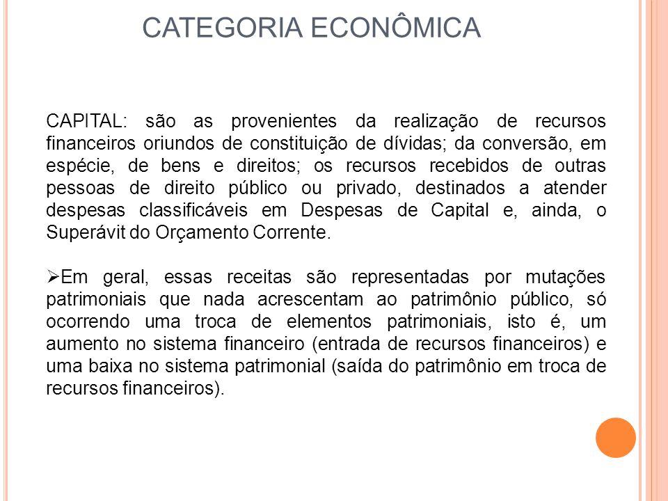 CATEGORIA ECONÔMICA