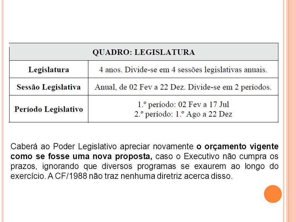 Caberá ao Poder Legislativo apreciar novamente o orçamento vigente como se fosse uma nova proposta, caso o Executivo não cumpra os prazos, ignorando que diversos programas se exaurem ao longo do exercício.