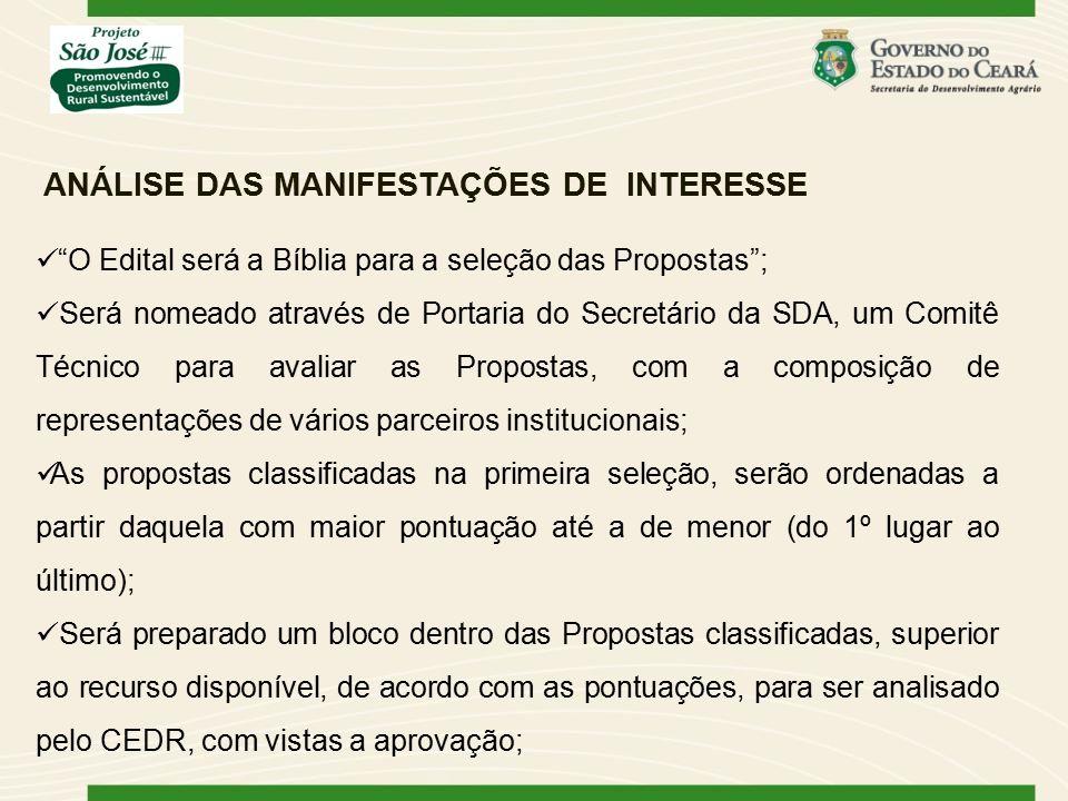 ANÁLISE DAS MANIFESTAÇÕES DE INTERESSE