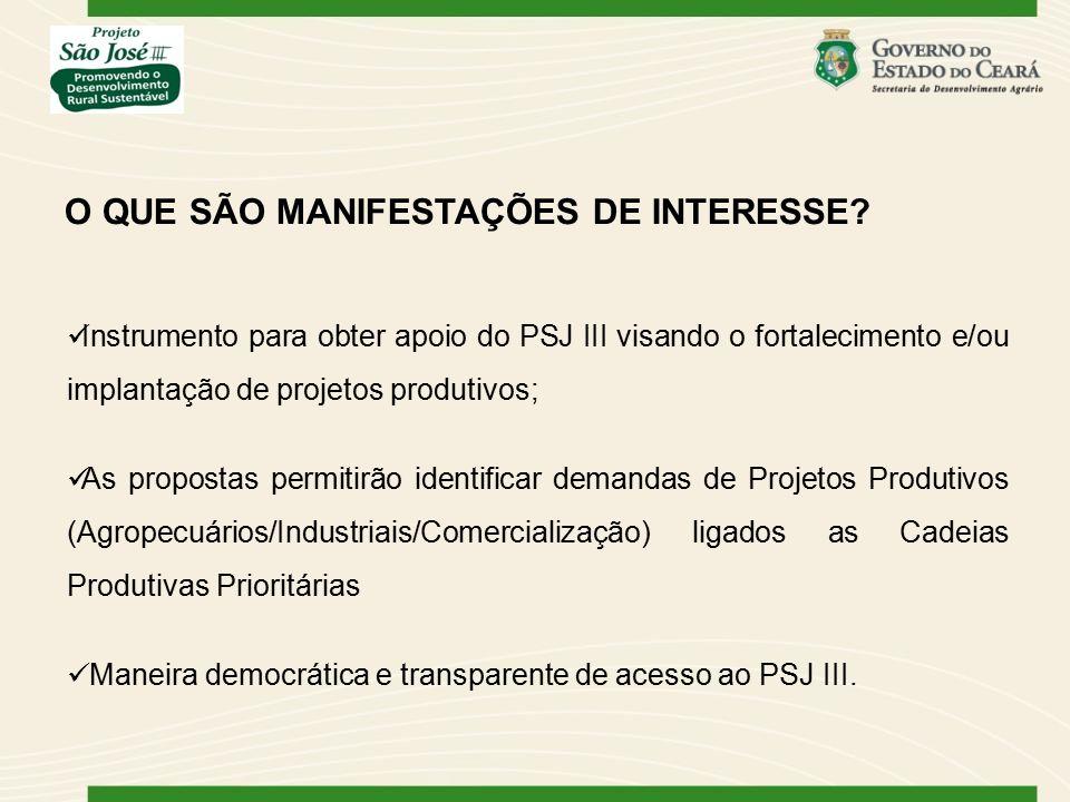 O QUE SÃO MANIFESTAÇÕES DE INTERESSE