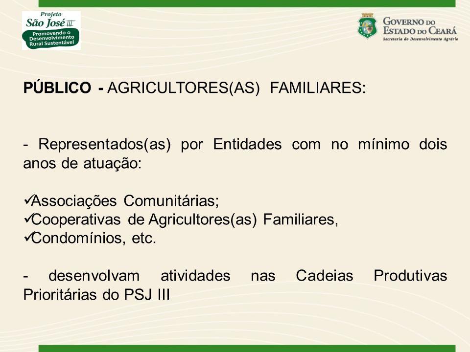 PÚBLICO - AGRICULTORES(AS) FAMILIARES: