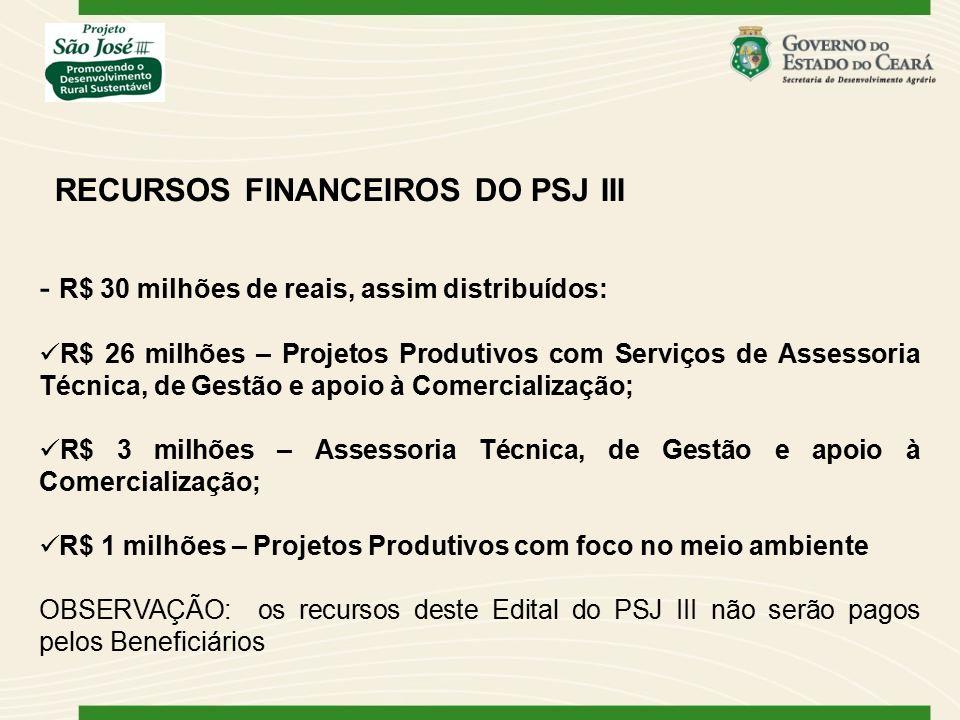 RECURSOS FINANCEIROS DO PSJ III