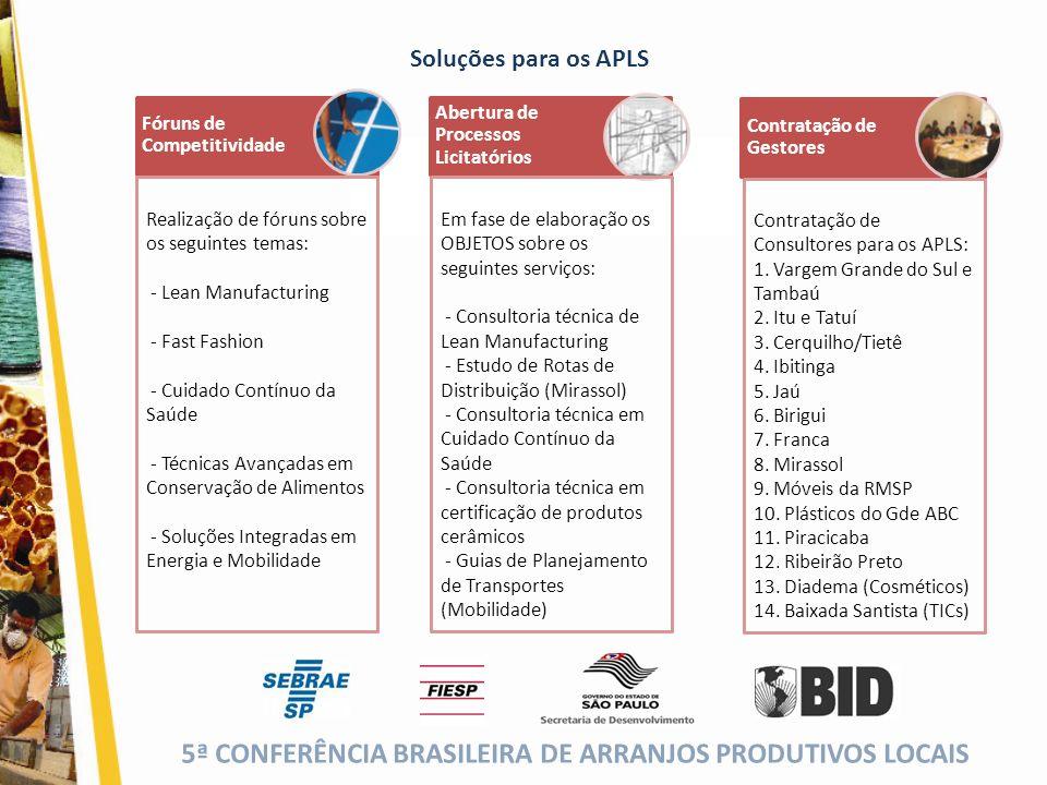 Soluções para os APLS Fóruns de Competitividade