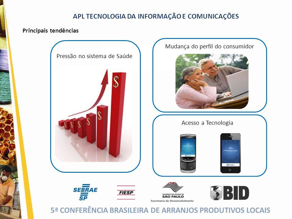 APL TECNOLOGIA DA INFORMAÇÃO E COMUNICAÇÕES