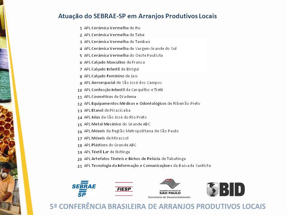 Atuação do SEBRAE-SP em Arranjos Produtivos Locais