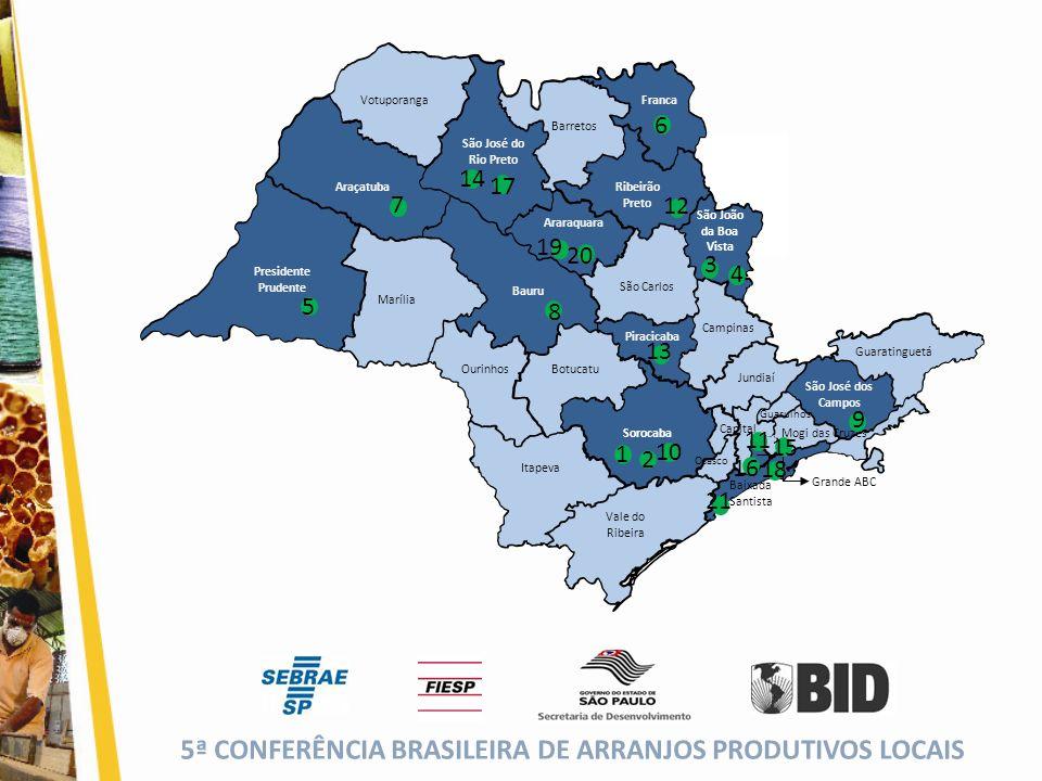 Votuporanga Franca. 6. Barretos. 17. São José do Rio Preto. 14. 17. Araçatuba. Ribeirão Preto.
