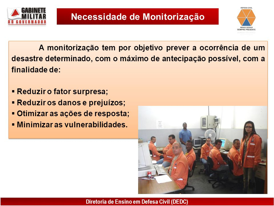 Necessidade de Monitorização