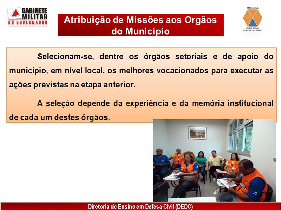 Atribuição de Missões aos Orgãos do Município
