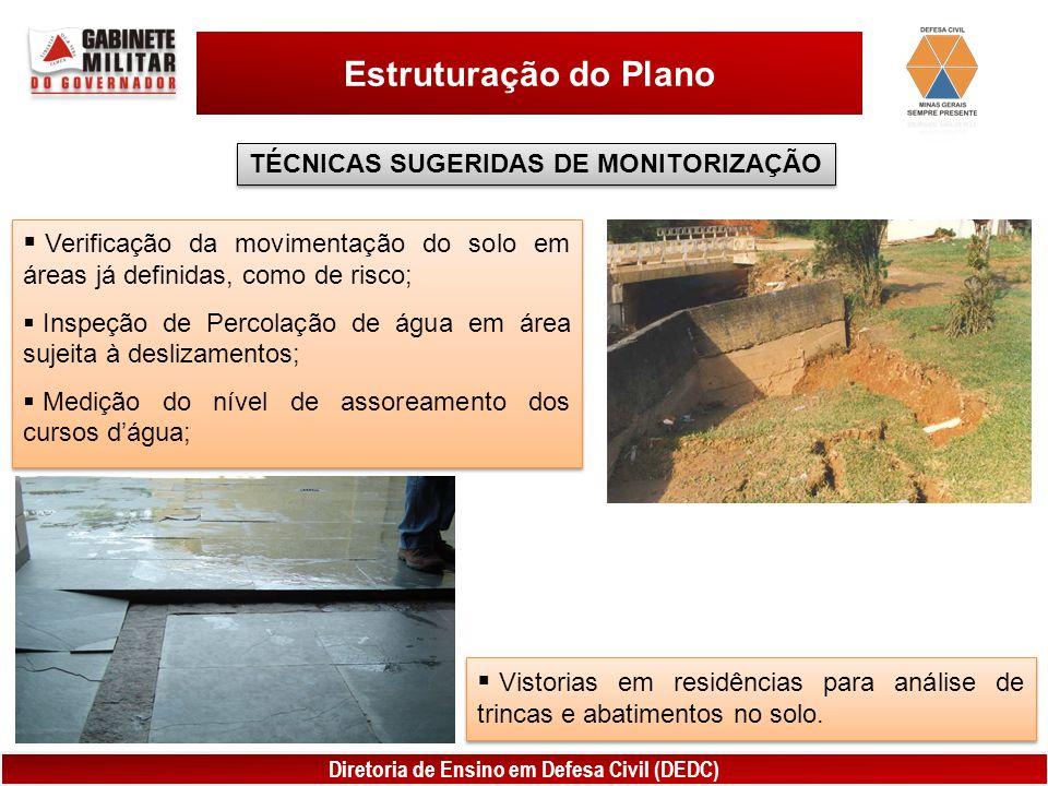 TÉCNICAS SUGERIDAS DE MONITORIZAÇÃO