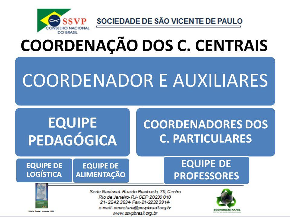 COORDENAÇÃO DOS C. CENTRAIS