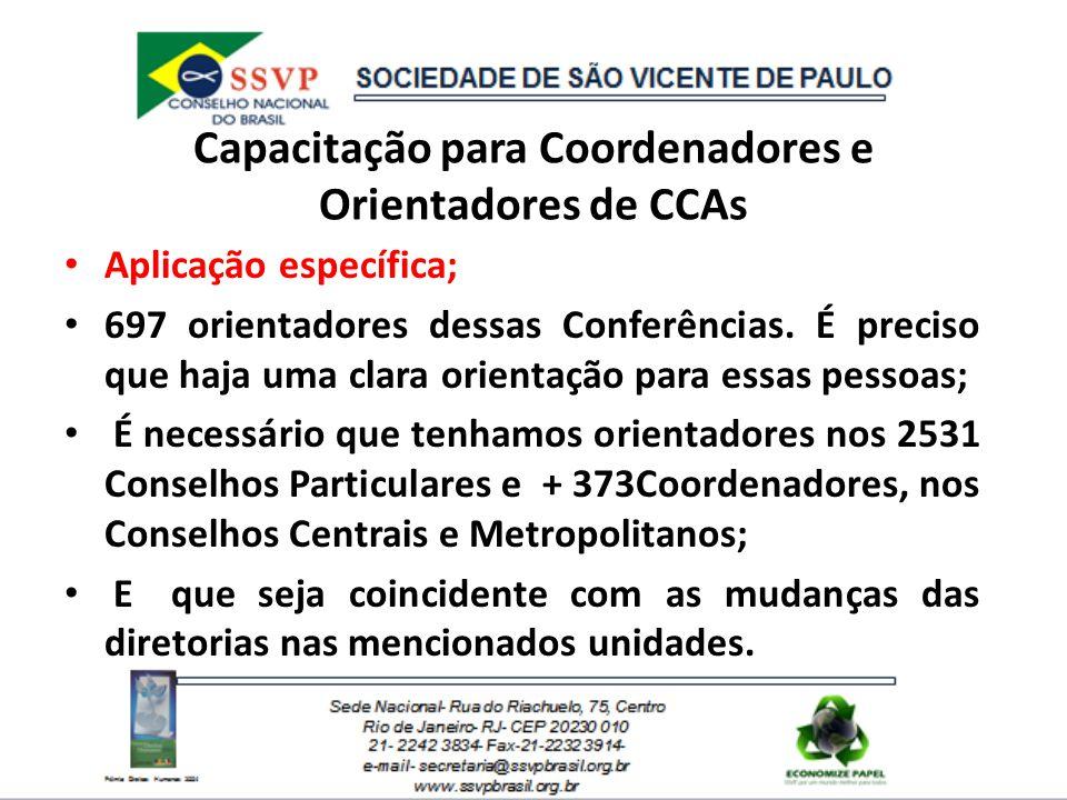 Capacitação para Coordenadores e Orientadores de CCAs