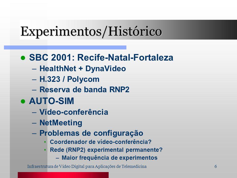 Experimentos/Histórico