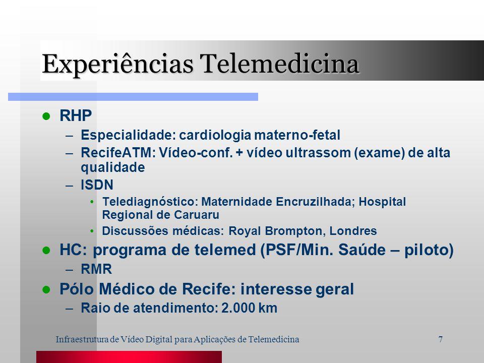 Experiências Telemedicina