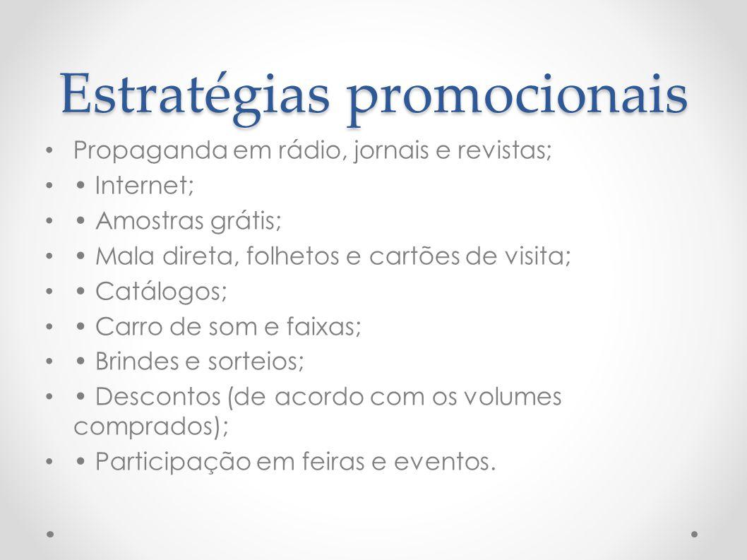 Estratégias promocionais